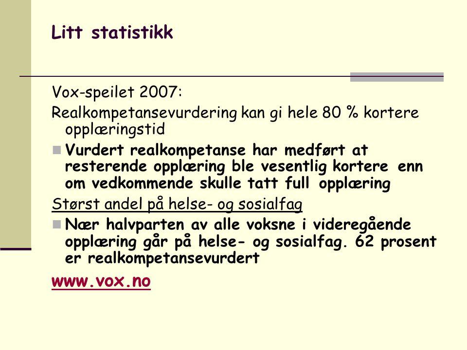 Litt statistikk www.vox.no Vox-speilet 2007: