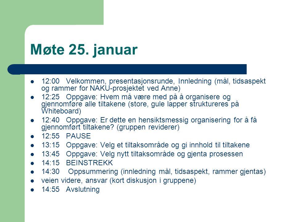Møte 25. januar 12:00 Velkommen, presentasjonsrunde, Innledning (mål, tidsaspekt og rammer for NAKU-prosjektet ved Anne)