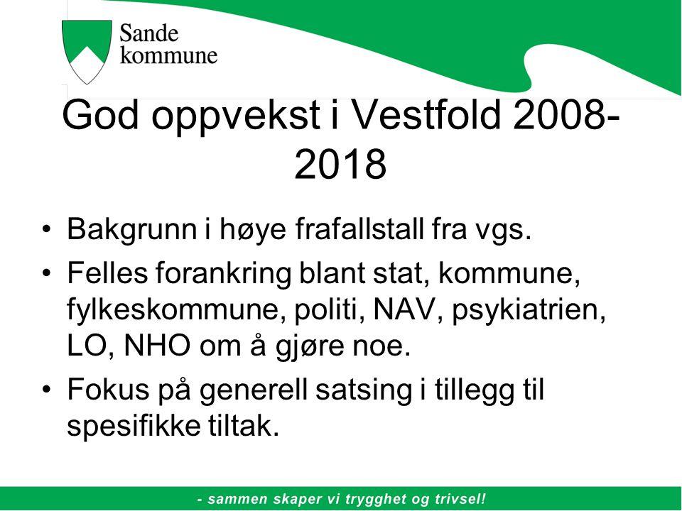God oppvekst i Vestfold 2008-2018
