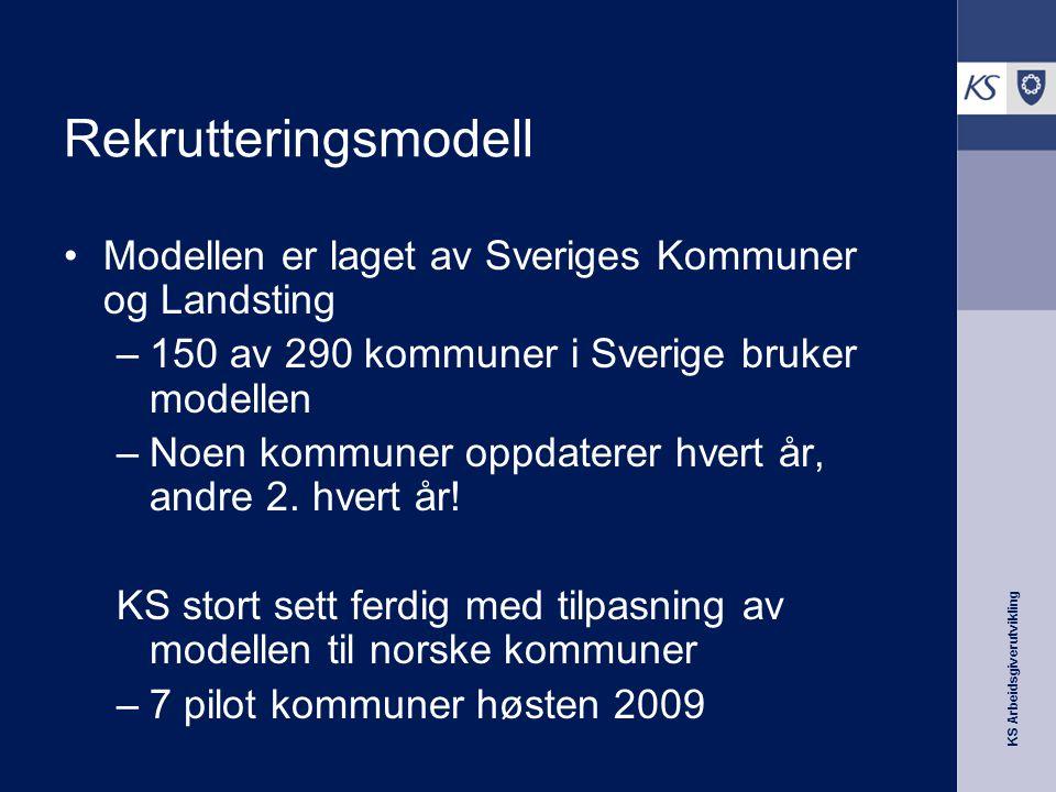 Rekrutteringsmodell Modellen er laget av Sveriges Kommuner og Landsting. 150 av 290 kommuner i Sverige bruker modellen.