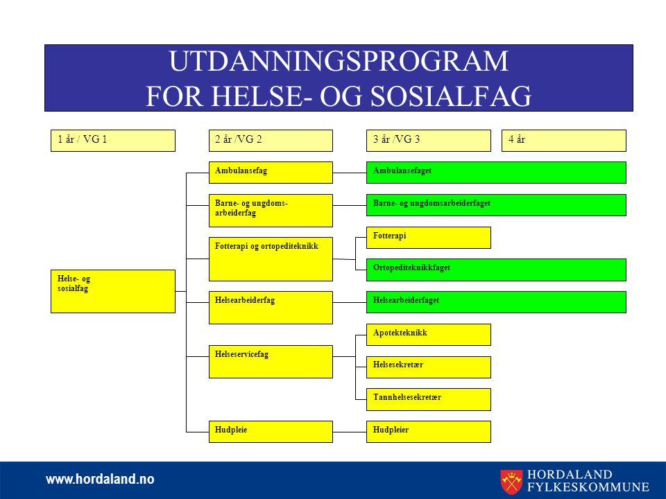 UTDANNINGSPROGRAM FOR HELSE- OG SOSIALFAG