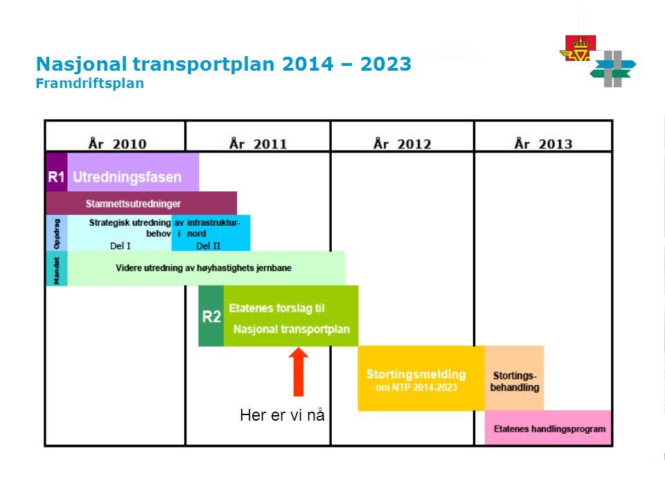 Nasjonal transportplan 2014 – 2023 Framdriftsplan