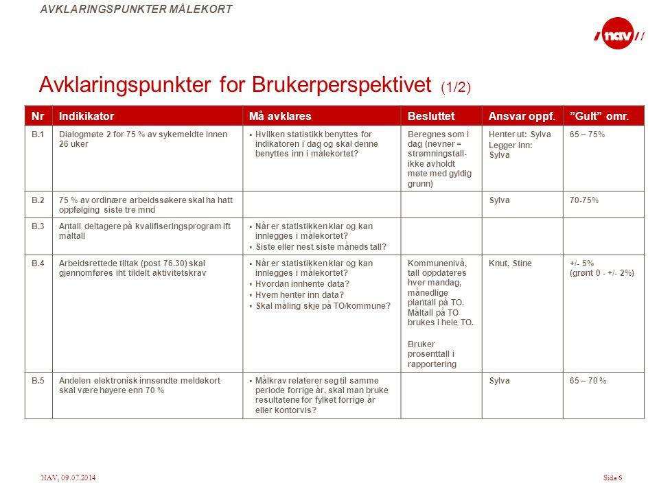 Avklaringspunkter for Brukerperspektivet (1/2)