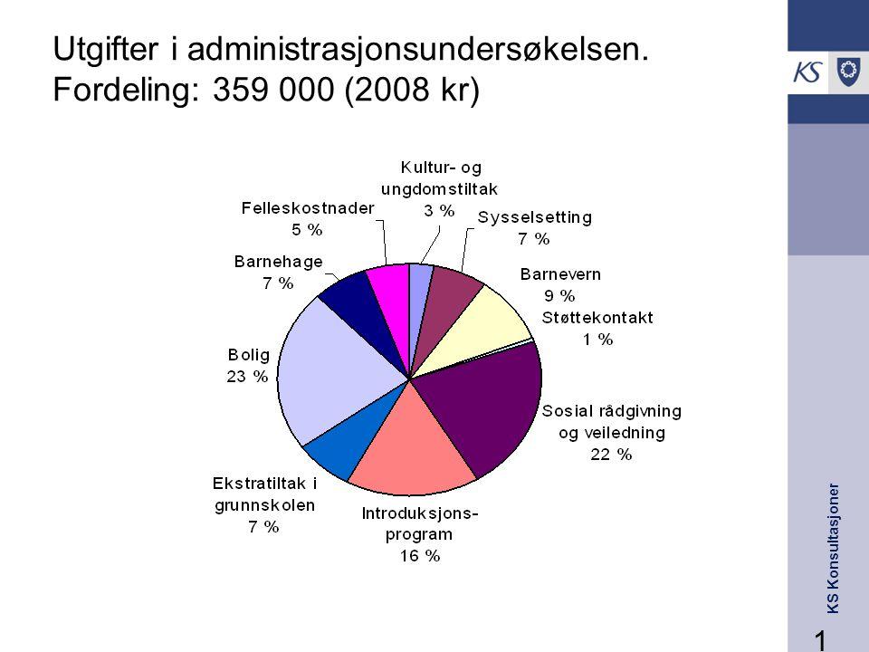 Utgifter i administrasjonsundersøkelsen. Fordeling: 359 000 (2008 kr)