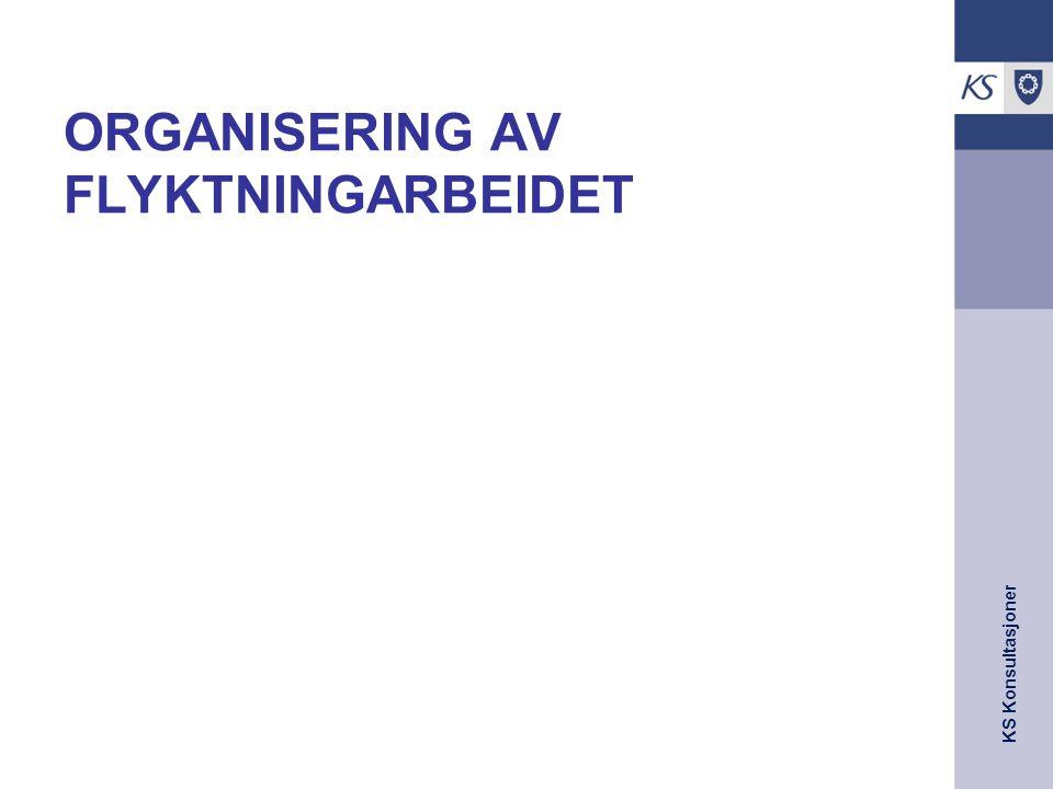 ORGANISERING AV FLYKTNINGARBEIDET