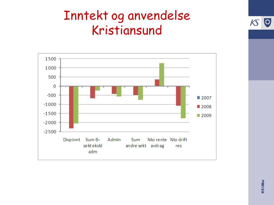 Inntekt og anvendelse Kristiansund