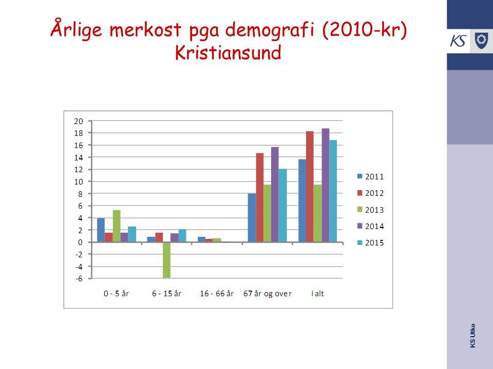 Årlige merkost pga demografi (2010-kr) Kristiansund