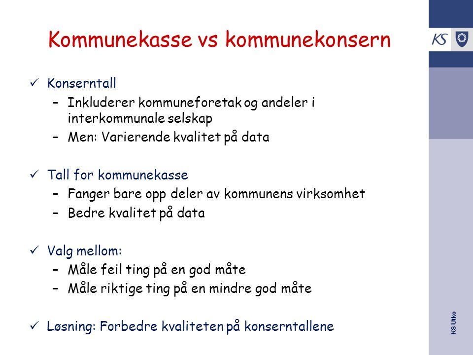 Kommunekasse vs kommunekonsern