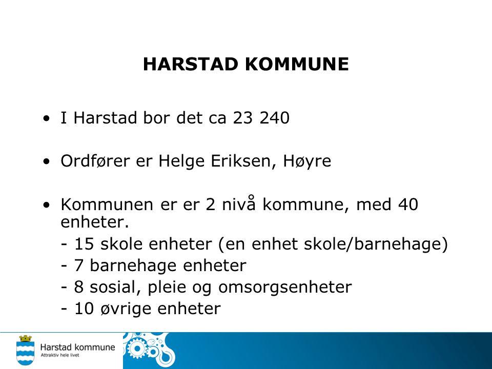 HARSTAD KOMMUNE I Harstad bor det ca 23 240