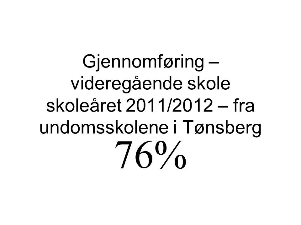 Gjennomføring – videregående skole skoleåret 2011/2012 – fra undomsskolene i Tønsberg