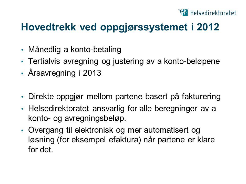Hovedtrekk ved oppgjørssystemet i 2012