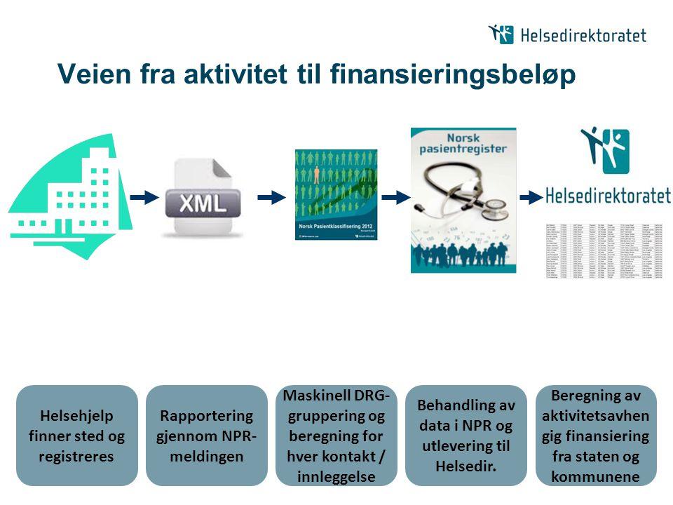 Veien fra aktivitet til finansieringsbeløp