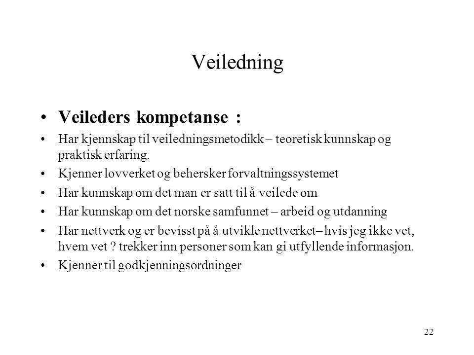Veiledning Veileders kompetanse :