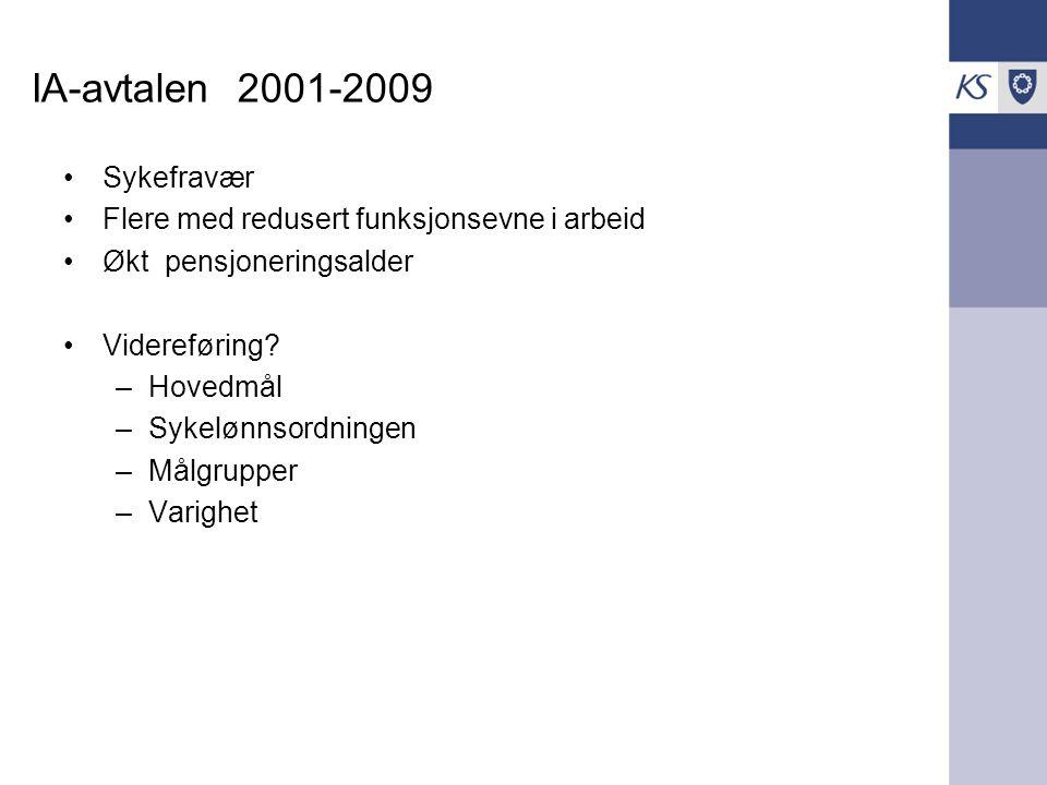 IA-avtalen 2001-2009 Sykefravær