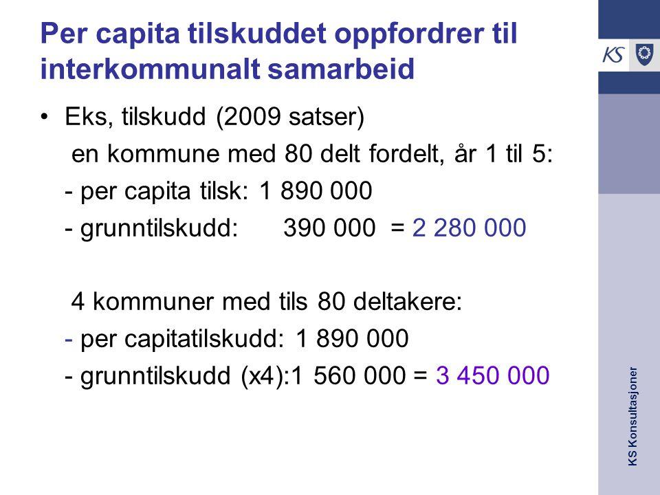 Per capita tilskuddet oppfordrer til interkommunalt samarbeid