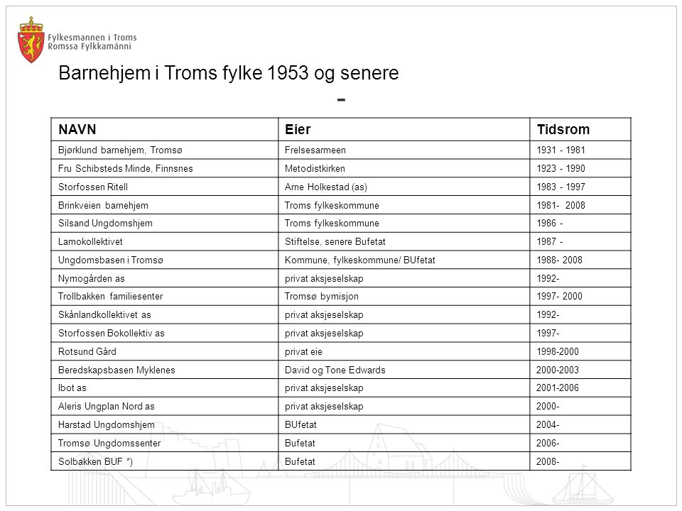- Barnehjem i Troms fylke 1953 og senere NAVN Eier Tidsrom