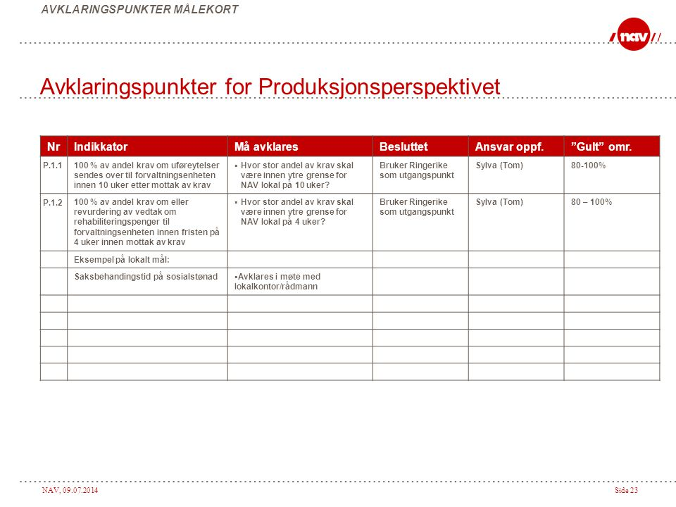 Avklaringspunkter for Produksjonsperspektivet