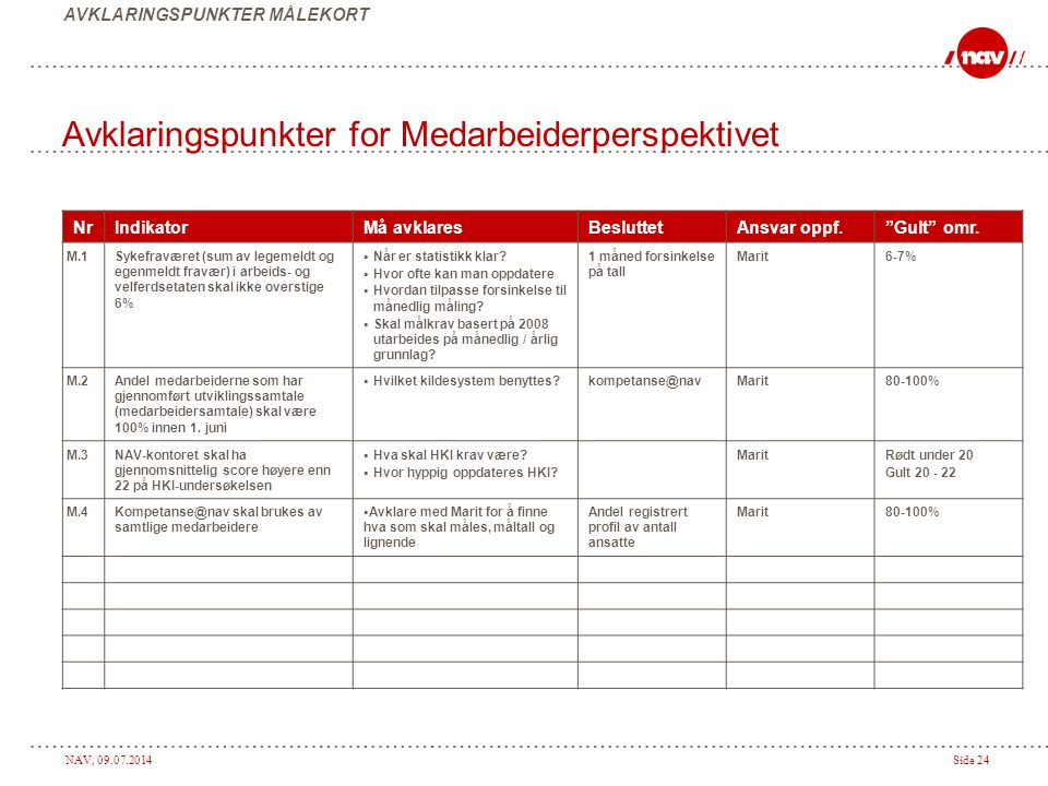 Avklaringspunkter for Medarbeiderperspektivet