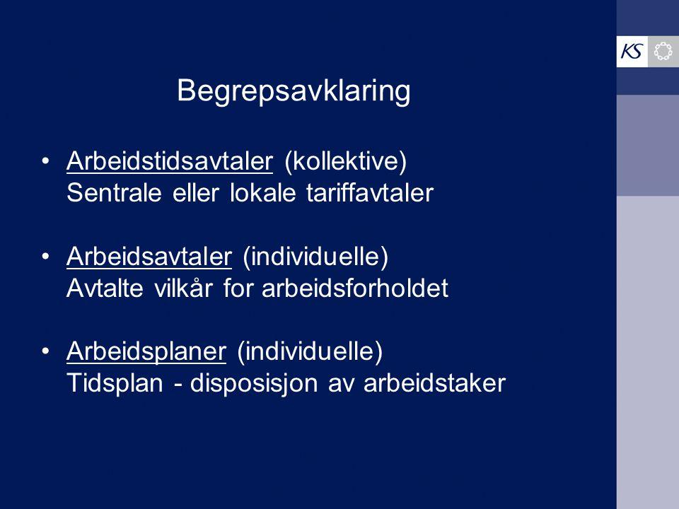 Begrepsavklaring Arbeidstidsavtaler (kollektive)