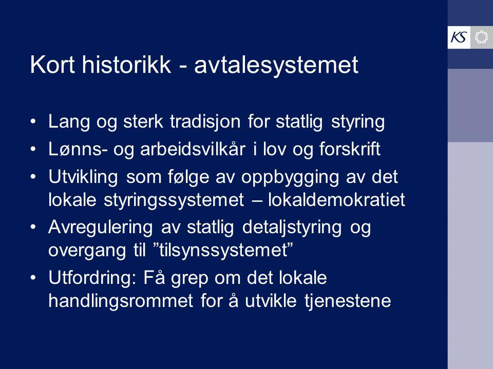 Kort historikk - avtalesystemet