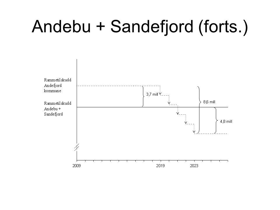 Andebu + Sandefjord (forts.)
