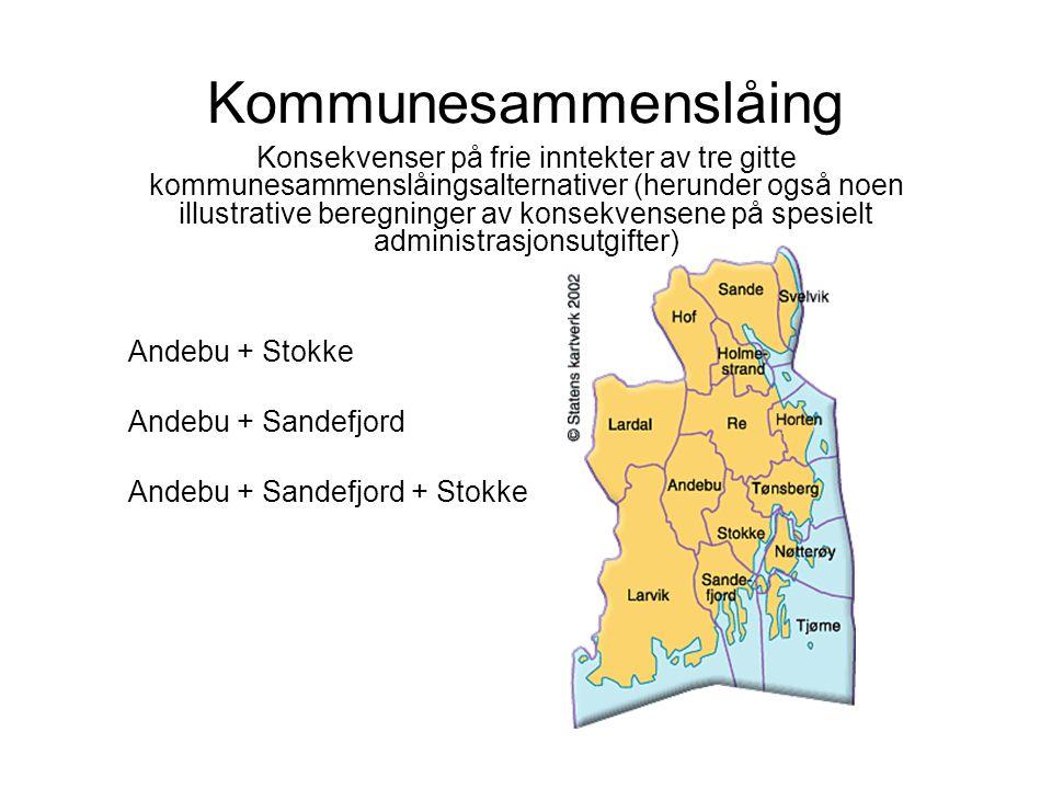 Kommunesammenslåing