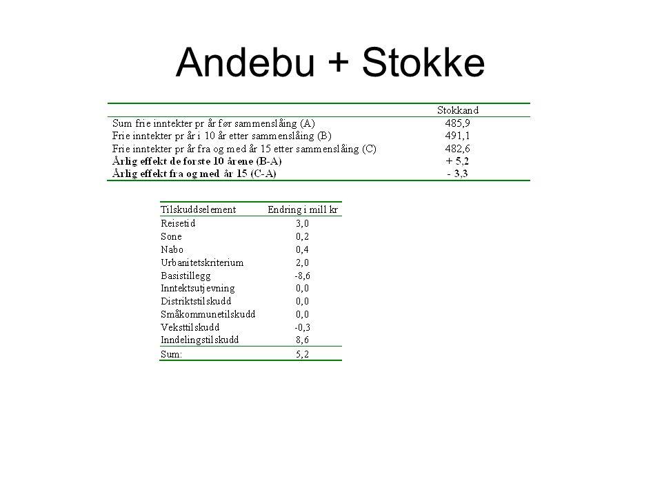Andebu + Stokke