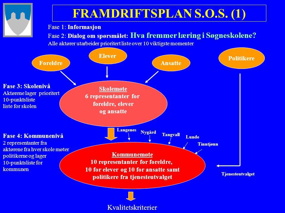 FRAMDRIFTSPLAN S.O.S. (1) Kvalitetskriterier Fase 1: Informasjon