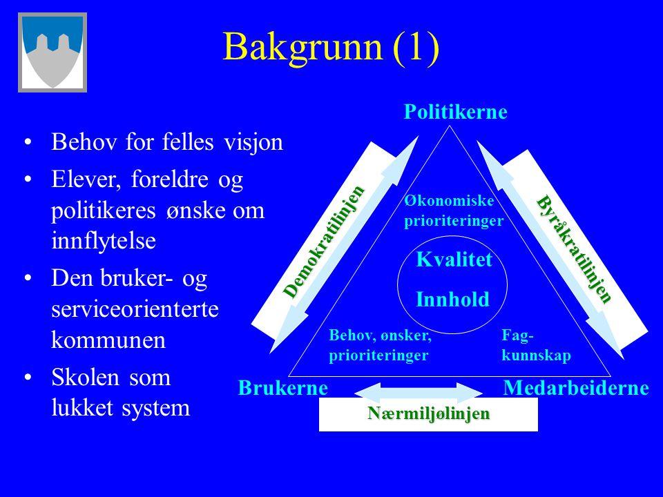 Bakgrunn (1) Behov for felles visjon
