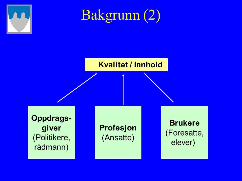 Bakgrunn (2) Brukere (Foresatte, elever) Profesjon (Ansatte) Oppdrags-