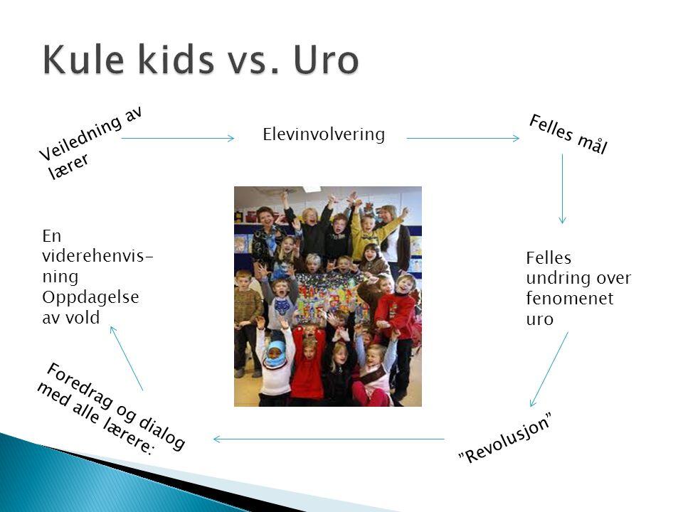 Kule kids vs. Uro Veiledning av lærer Felles mål Elevinvolvering