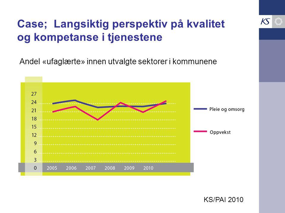 Case; Langsiktig perspektiv på kvalitet og kompetanse i tjenestene
