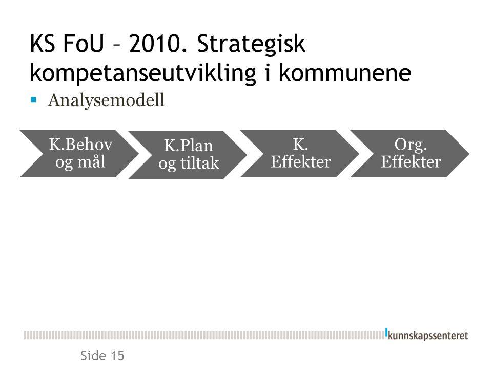 KS FoU – 2010. Strategisk kompetanseutvikling i kommunene