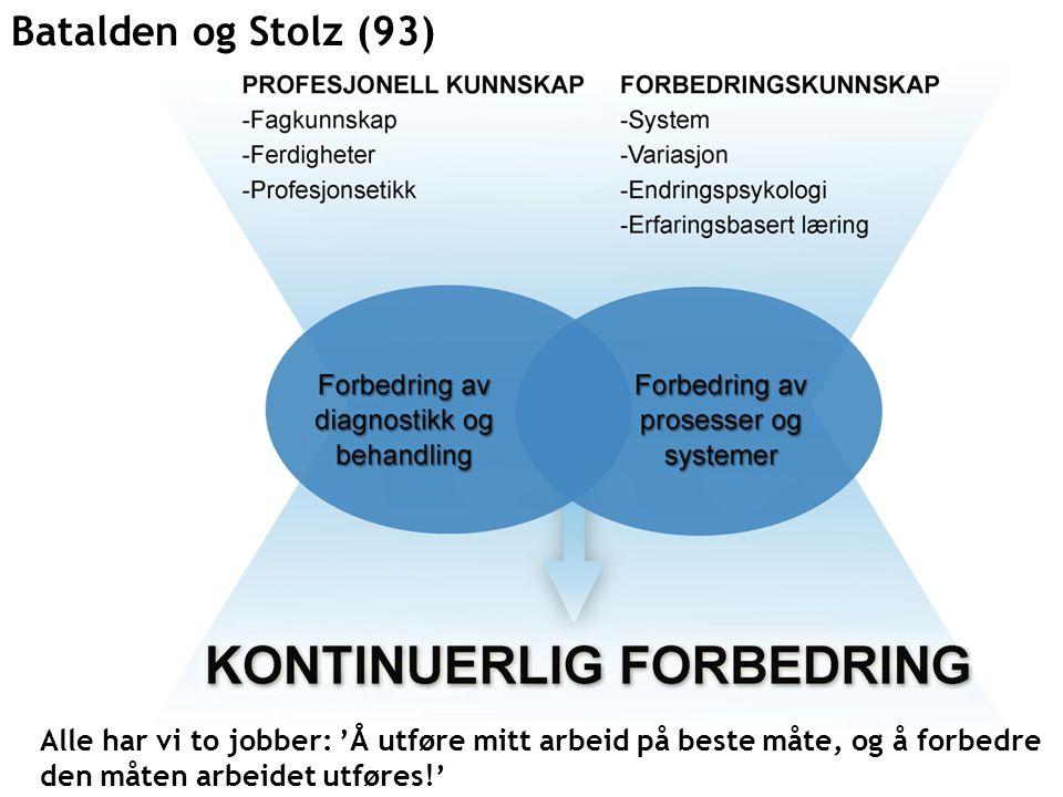 Batalden og Stolz (93) Emnebiblioteket; hva er kvalitetsutvikling : Batalden og Stolz (93)