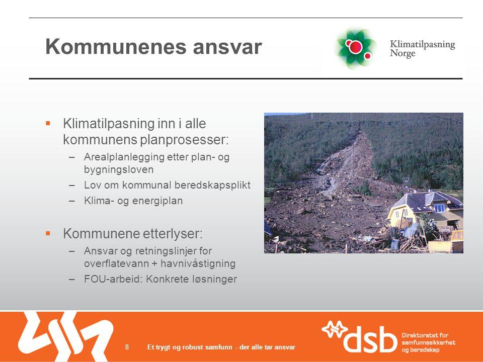 Kommunenes ansvar Klimatilpasning inn i alle kommunens planprosesser: