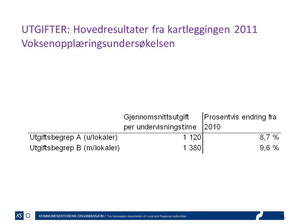 UTGIFTER: Hovedresultater fra kartleggingen 2011 Voksenopplæringsundersøkelsen