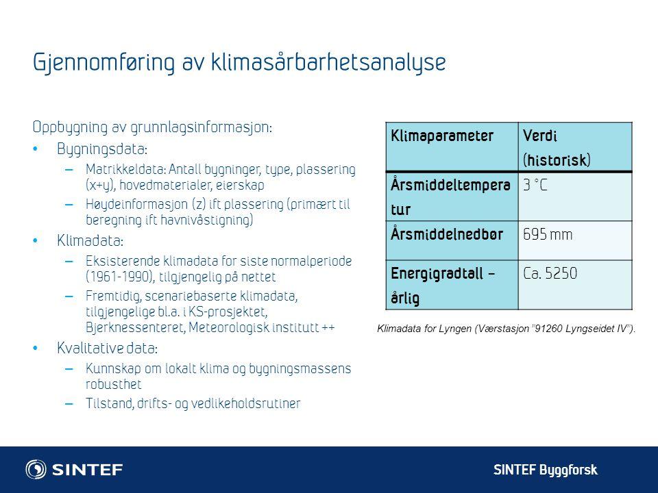 Gjennomføring av klimasårbarhetsanalyse