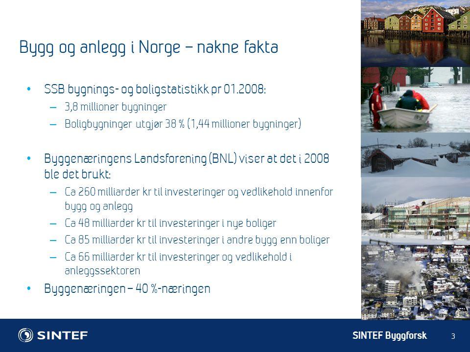 Bygg og anlegg i Norge – nakne fakta