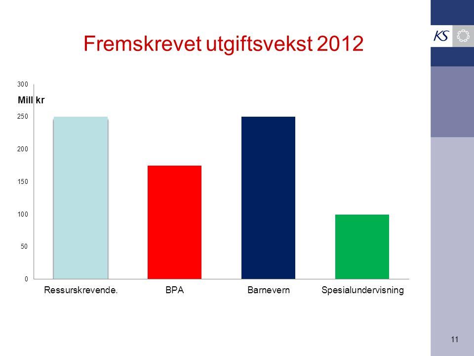 Fremskrevet utgiftsvekst 2012