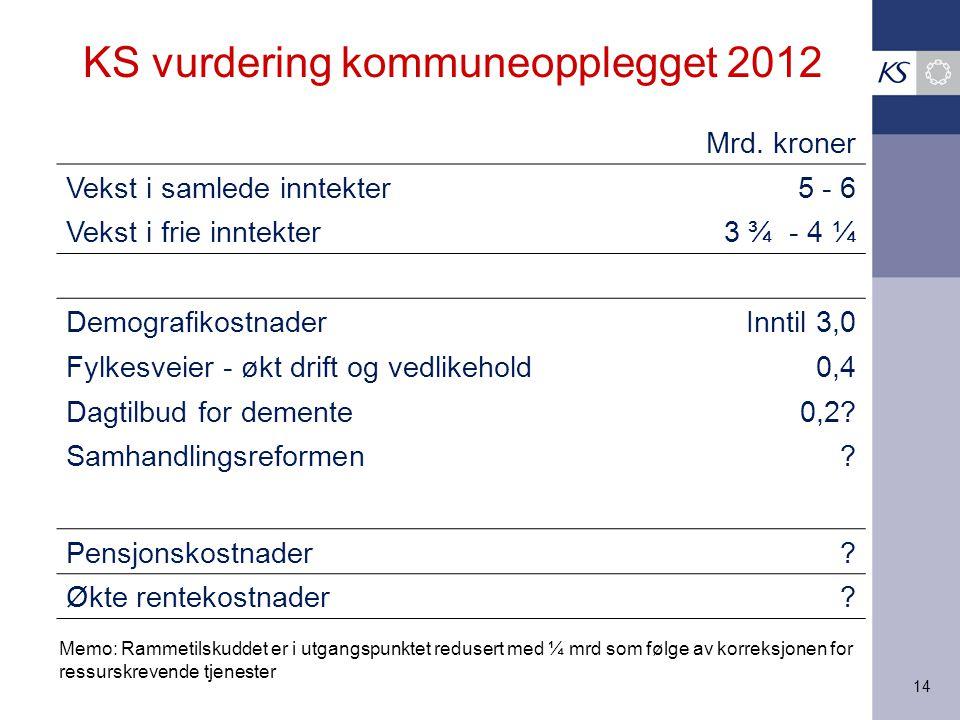 KS vurdering kommuneopplegget 2012