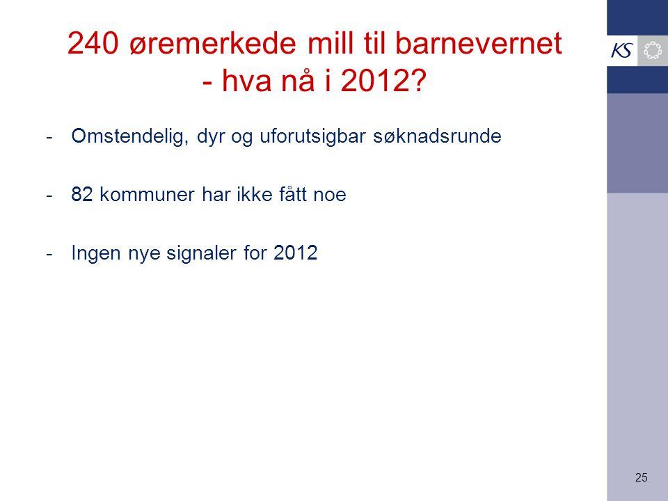 240 øremerkede mill til barnevernet - hva nå i 2012