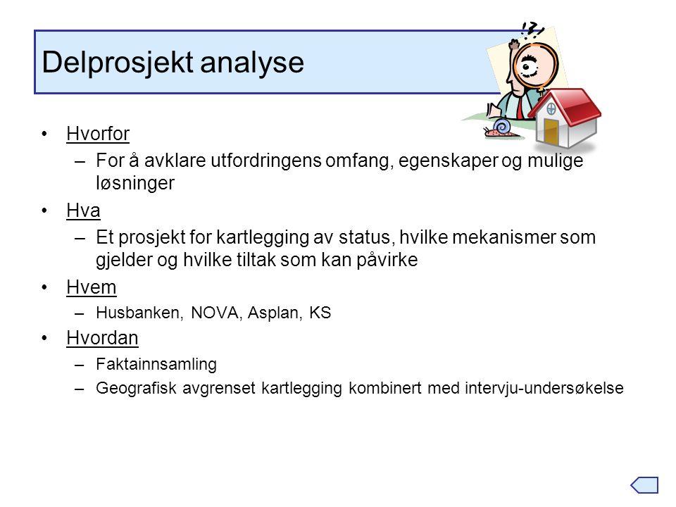 Delprosjekt analyse Hvorfor