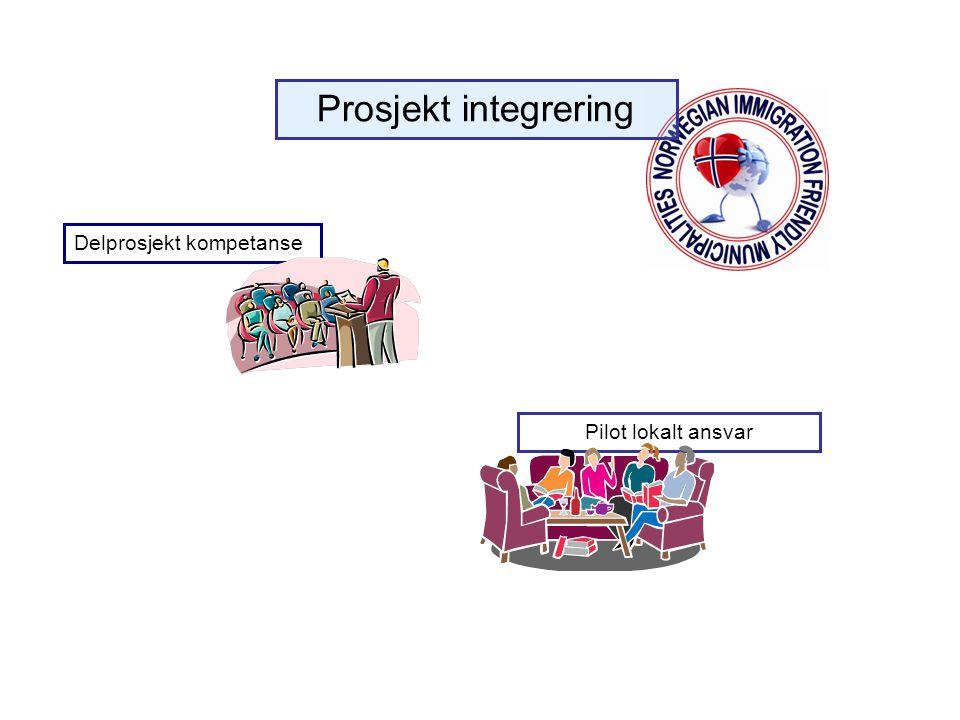 Prosjekt integrering Delprosjekt kompetanse Pilot lokalt ansvar