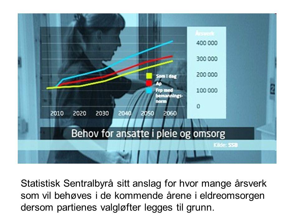 Statistisk Sentralbyrå sitt anslag for hvor mange årsverk som vil behøves i de kommende årene i eldreomsorgen dersom partienes valgløfter legges til grunn.