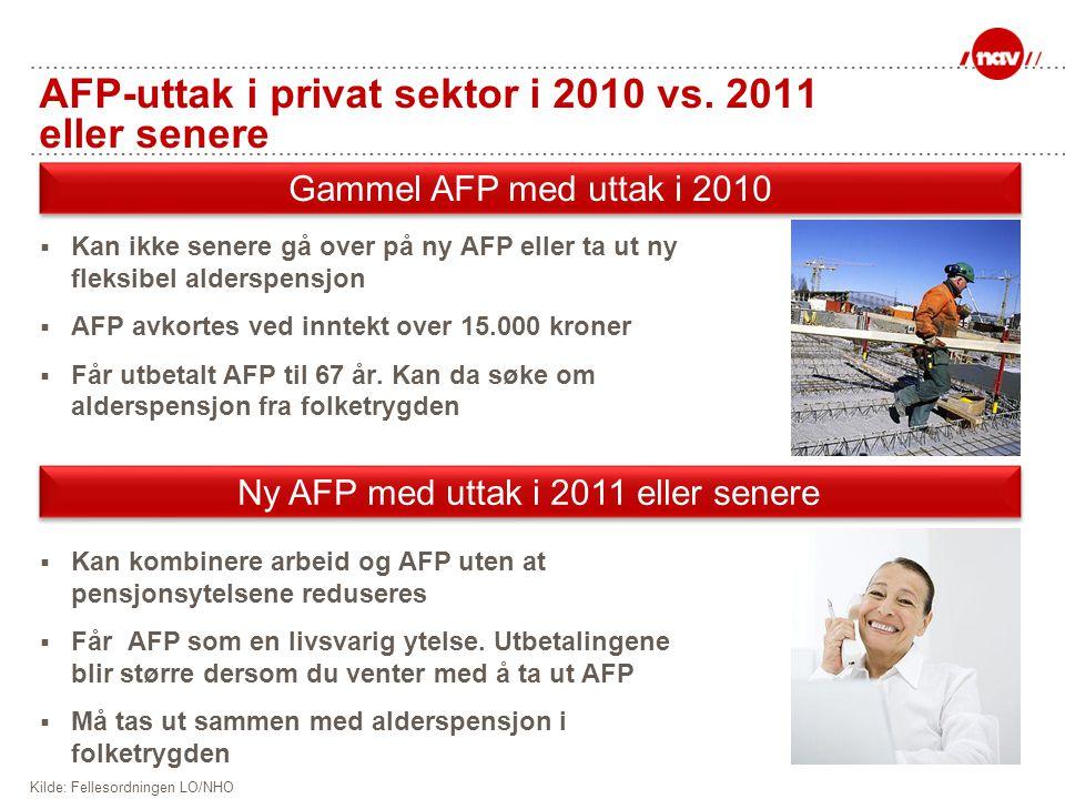 AFP-uttak i privat sektor i 2010 vs. 2011 eller senere
