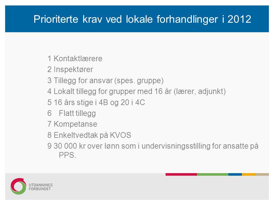 Prioriterte krav ved lokale forhandlinger i 2012