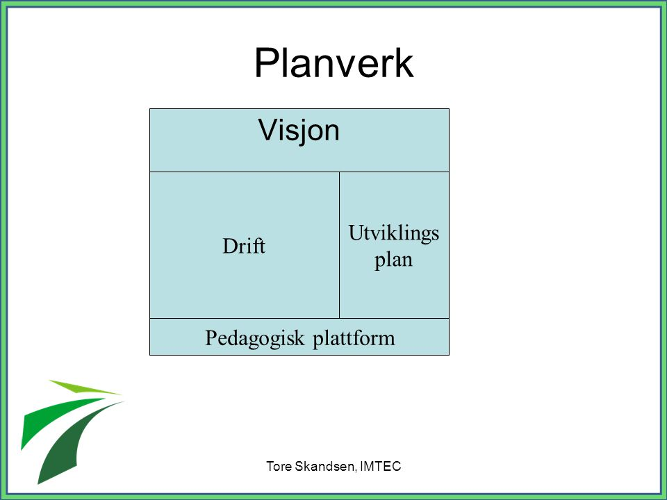 Planverk Visjon Utviklings Drift plan Pedagogisk plattform