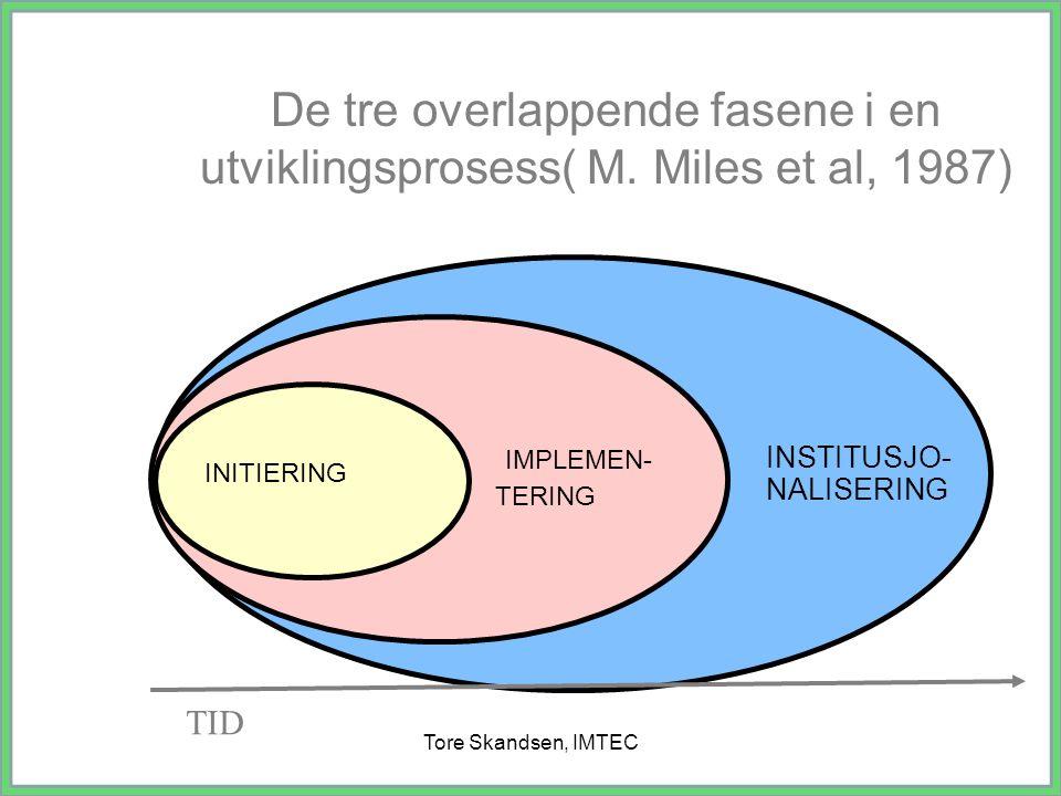 De tre overlappende fasene i en utviklingsprosess( M
