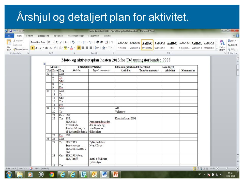 Årshjul og detaljert plan for aktivitet.