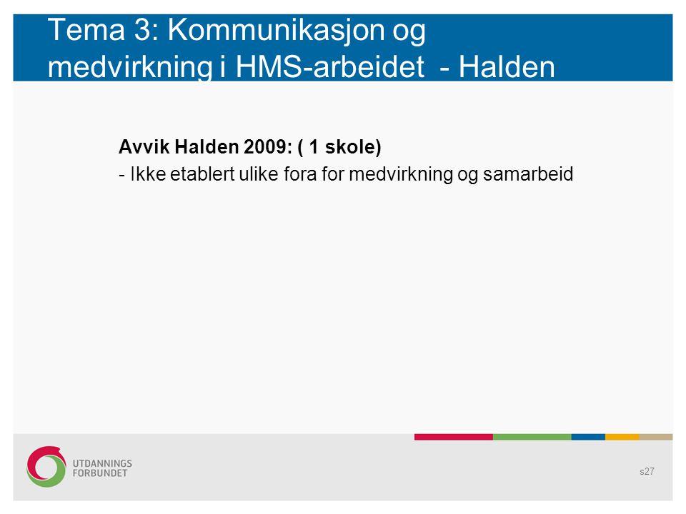 Tema 3: Kommunikasjon og medvirkning i HMS-arbeidet - Halden